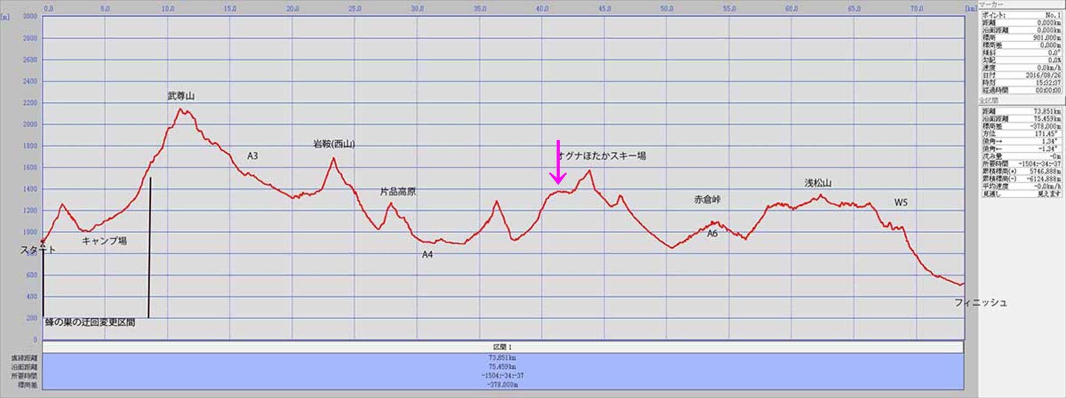 武尊山トレランA5-4