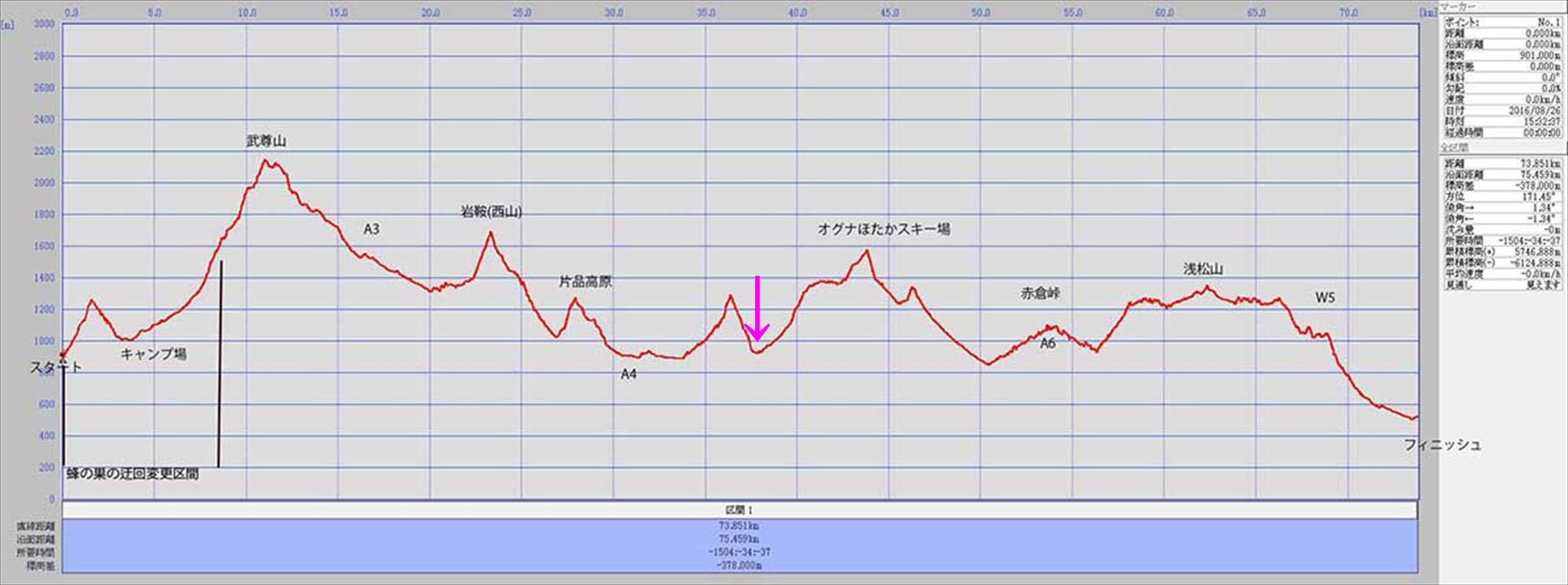 武尊山トレランA5-2