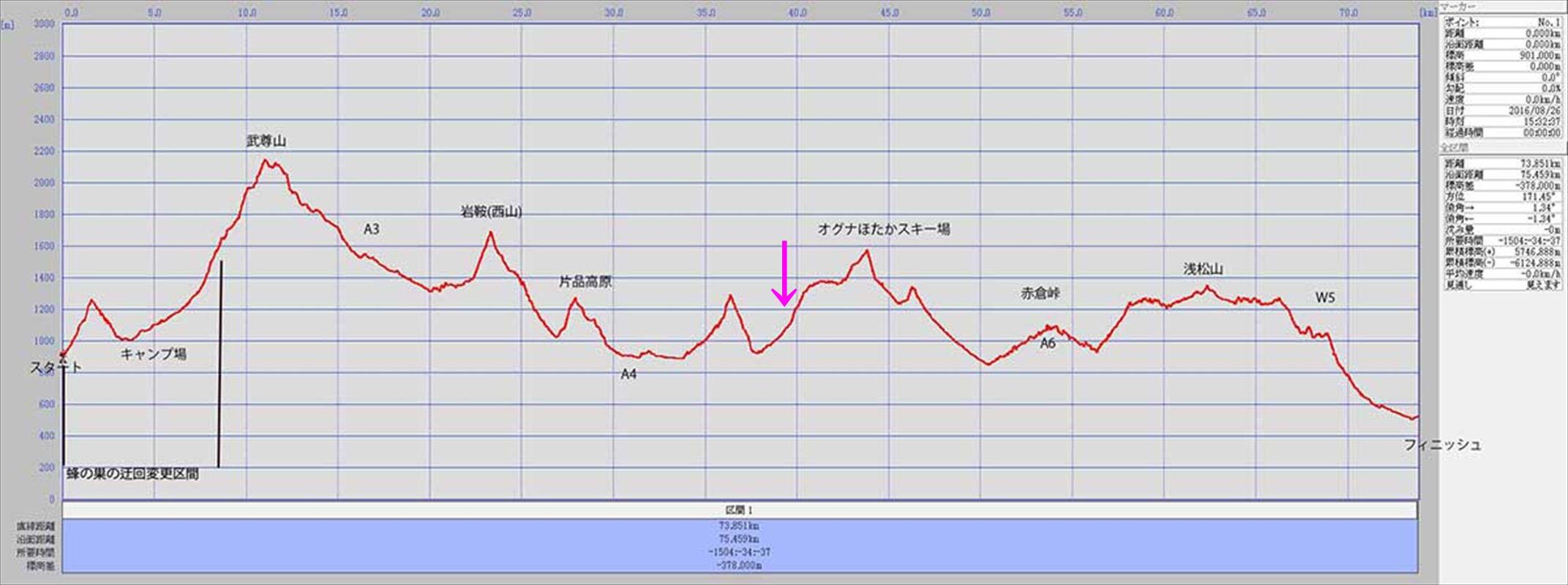 武尊山トレランA5-3