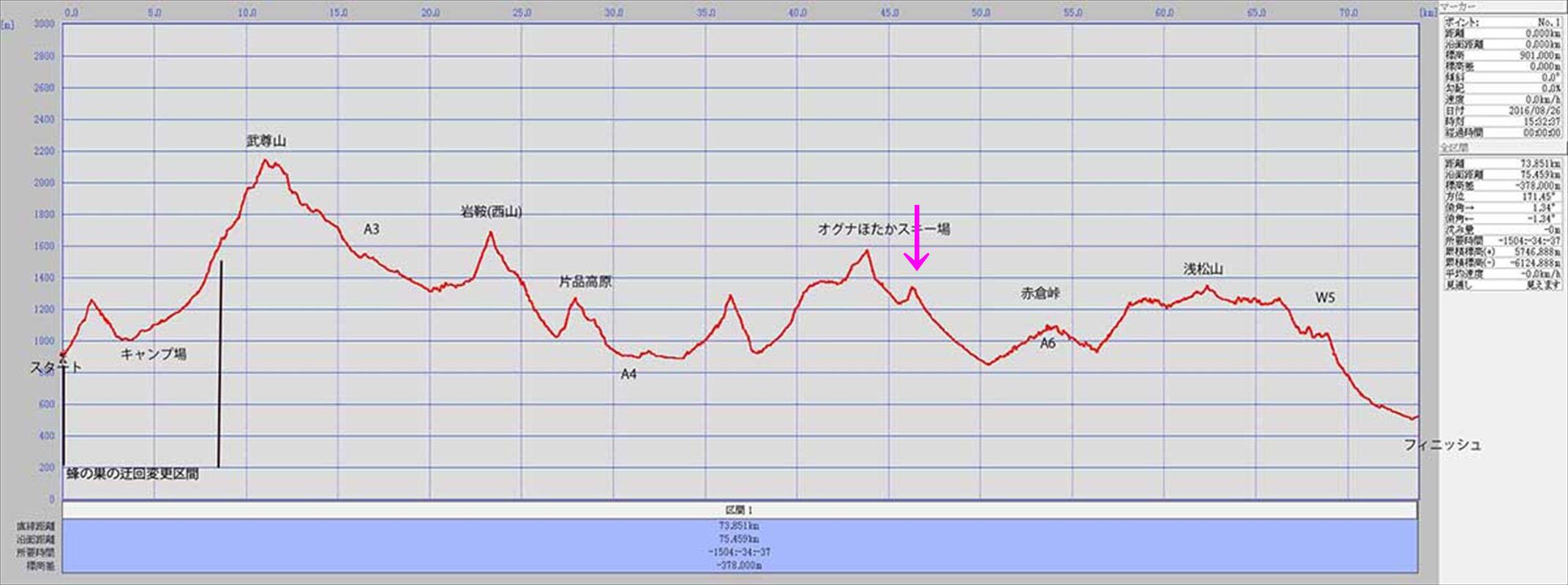 武尊山トレランA6-1