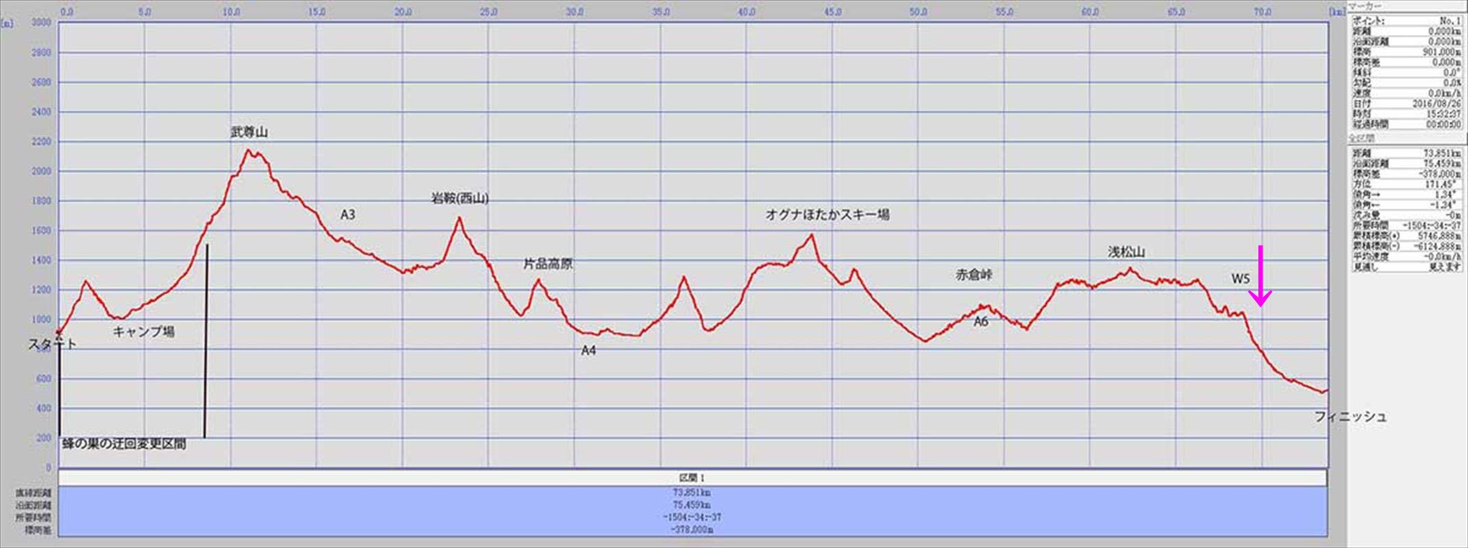 武尊山トレランA6-3
