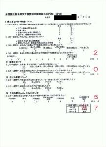 慢性前立腺炎症状スコアNIH-CPSI1