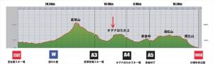 武尊山トレイル12